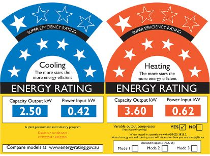 Air conditioner energy efficiency star ratings