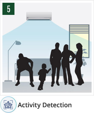 Econavi activity air conditioner detection