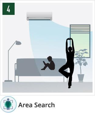 Econavi area air conditioner detection