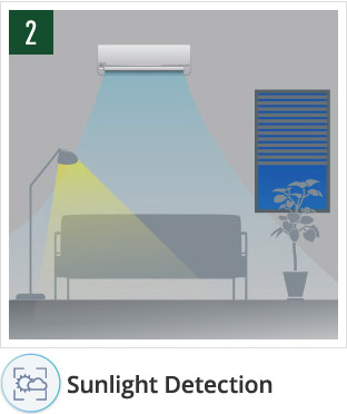 Econavi sunlight air conditioner detection