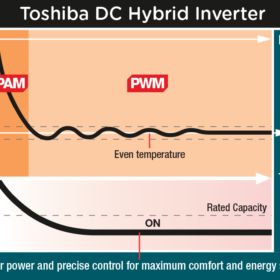 Toshiba air conditioner hybrid inverter